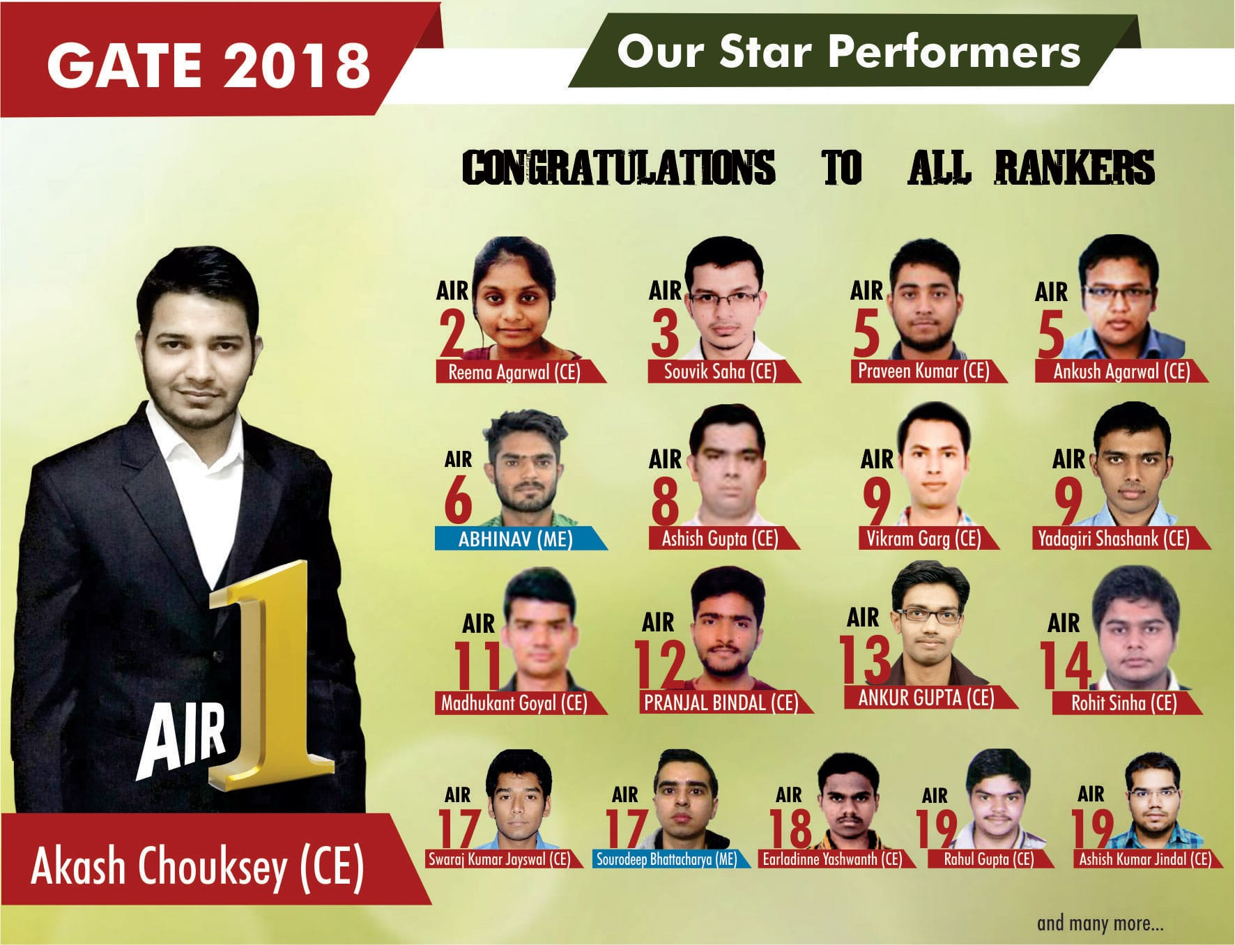GATE 2018 Result Toppers IES Master