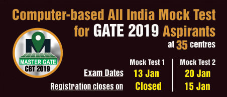 Ies Master Best Coaching For Ese Gate And Psus In Delhi
