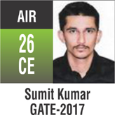 Gate Toppers-Rank 26 (CE)