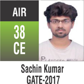 Gate Toppers-Rank 38(CE)