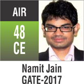Gate Toppers-Rank 48(CE)
