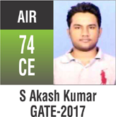 Gate Toppers-Rank 74 (CE)
