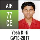 Gate Toppers-Rank 77 (CE)